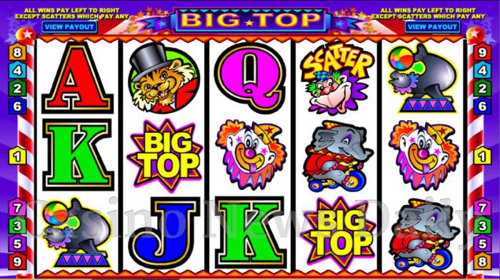 Feel The Amazing Thrills with Big Top Online Slot Machine